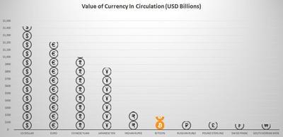valiuty-bitkoin-4192649.jpeg