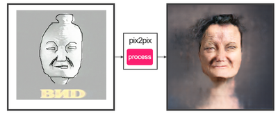 fotogenerator_npocloud_nl.png